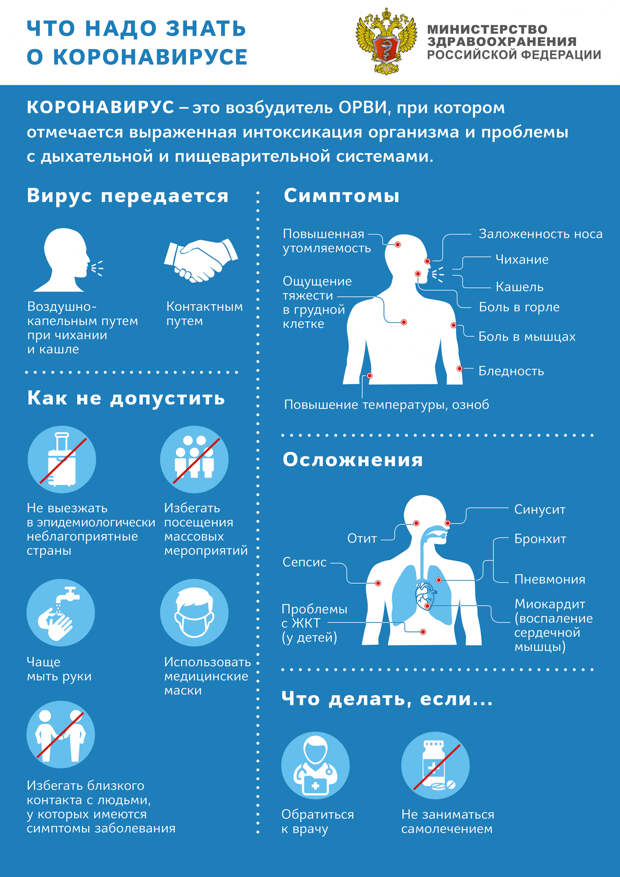 Информация о коронавирусе!!