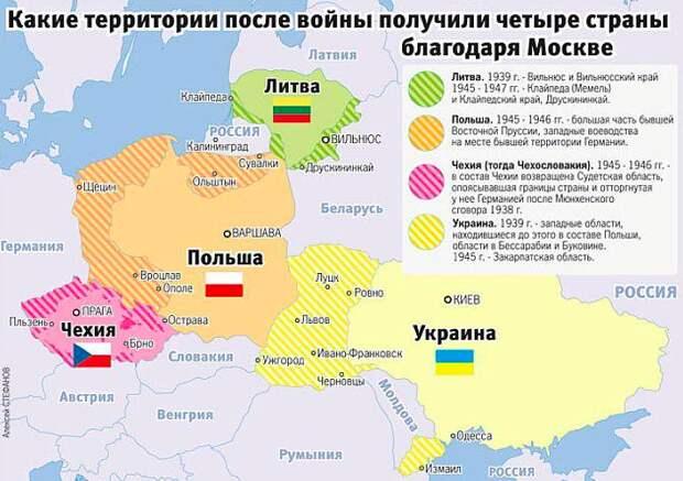 """Когда уже Россия начнёт оправдывать ожидания """"партнёров"""" и небратьев?"""