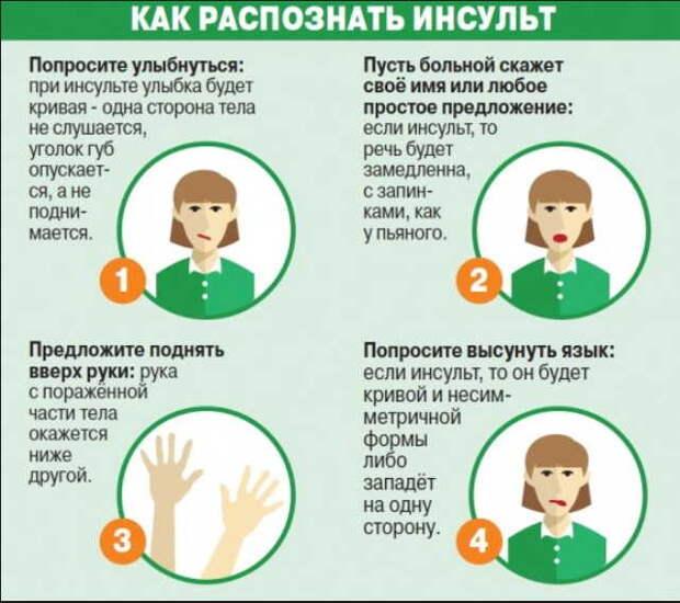 Массаж головы и мазь против инсульта и атеросклероза - методика целителя А. Филимонова