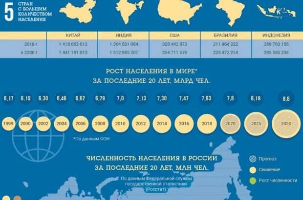 «Русские разлюбили водку». Шокирующие американцев факты об экономике РФ