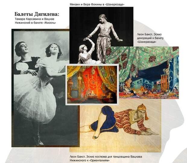 «Русские сезоны» Дягилева: Как фавориты импресарио становились признанными солистами балета