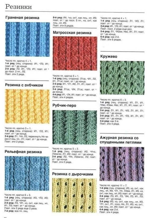 Большая коллекция резинок спицами: виды, схемы и образцы