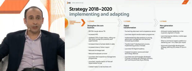 Эффект цифровой трансформации бизнеса X5 на EBITDA превысит 20 млрд рублей с 2021 года