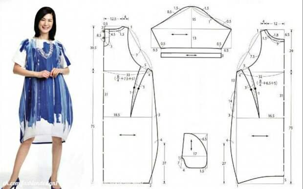 Выкройка летнего платья баллона