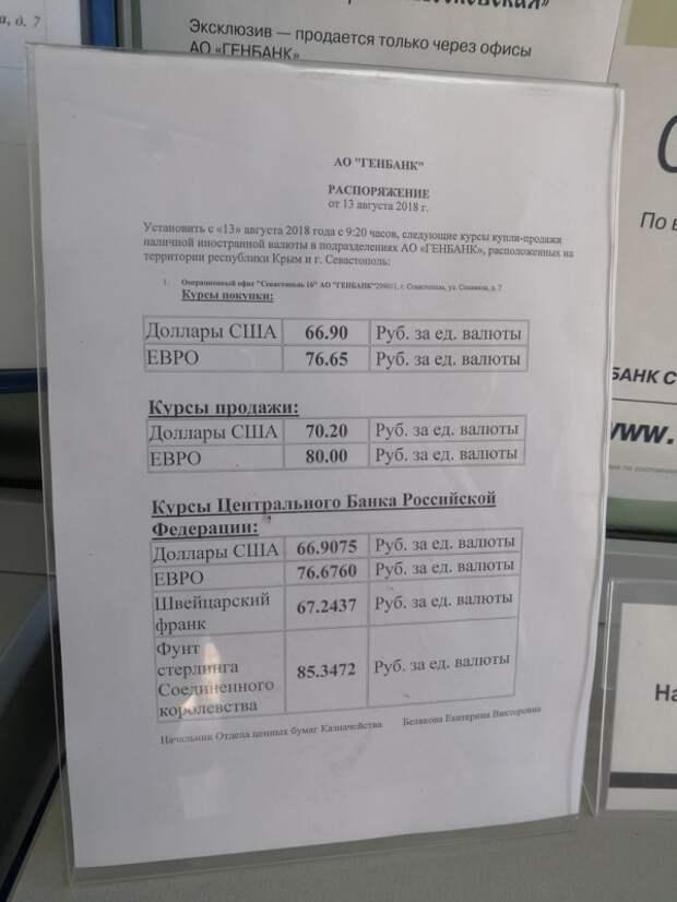 Курс доллара и евро продолжает расти. Что происходит в Севастополе?