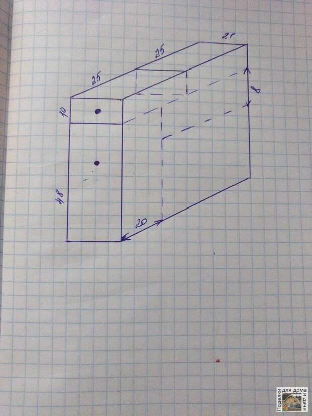 Пространство между унитазом и стеной тоже может быть задействовано.