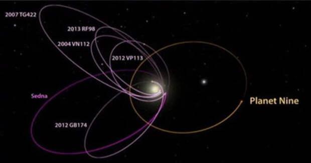 10 странных объектов, которые могут существовать в космосе