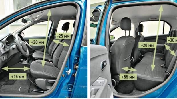 Новый Renault Logan: отговорки неуместны