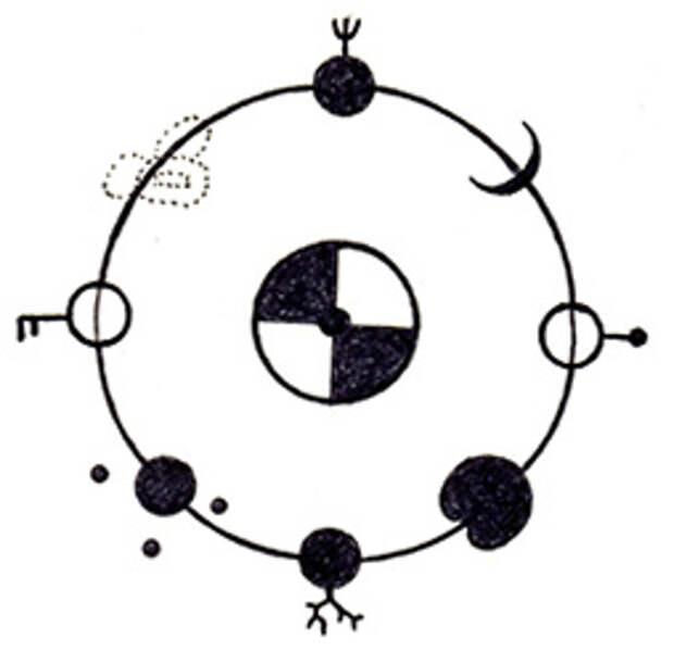 Рисунок 6.