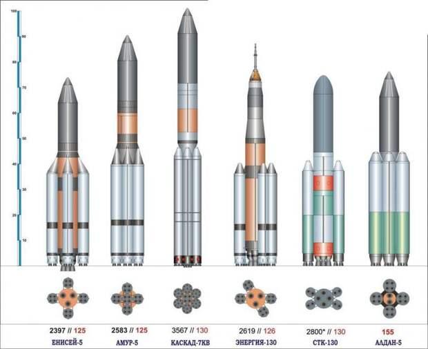 Дмитрий Рогозин: Луна — не просто миссия престижа, а долговременный проект