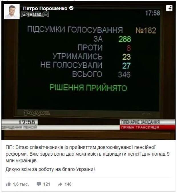 «С особым цинизмом»: Порошенко поздравил украинцев с пенсионной реформой