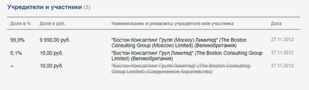 Россией управляет теневое правительство: Дарт Вейдер, Айн Рэнд и Воланд