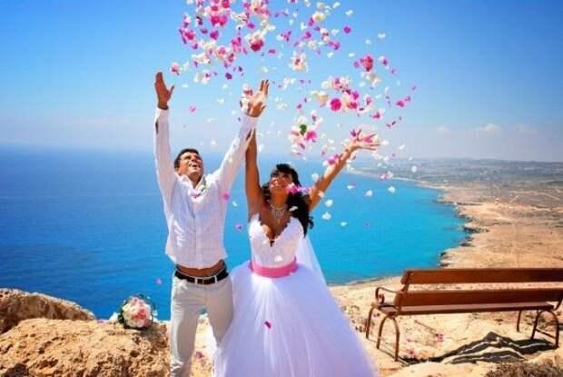 Дата вашей свадьбы и её влияние на судьбу вашей пары
