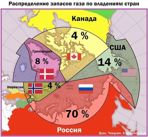 Кусок арктического пирога, запрет одноразового пластика и «зеленый» газ от Газпрома