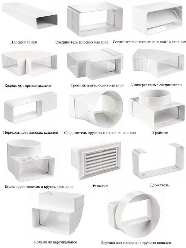 Картинки по запросу Принудительная вентиляция в ванной комнате