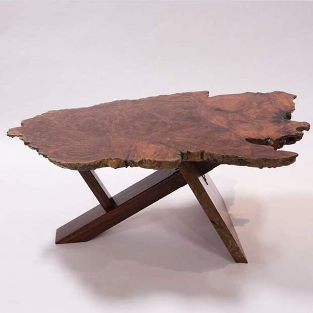 Креативные столы (трафик)