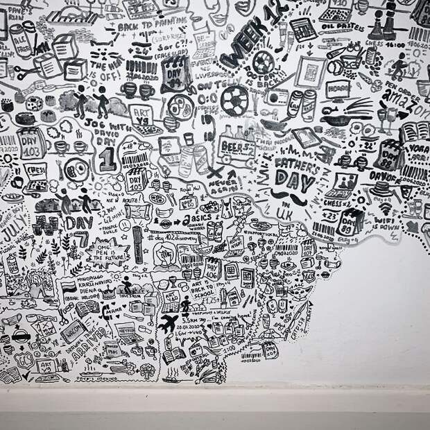 Художница нарисовала уникальный «дневник карантина» настене