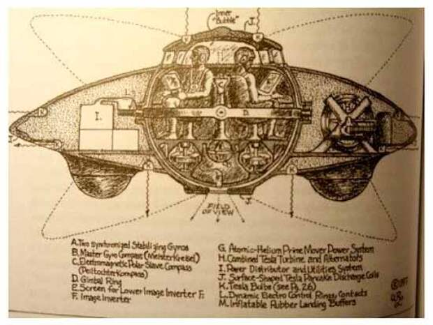 Летающая тарелка Никола Тесла и инопланетные технологии
