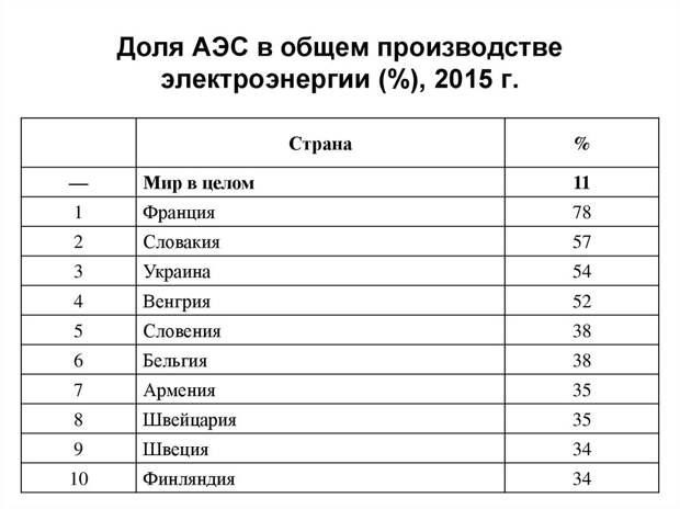 """""""Давайте долбанём!"""": Жириновский нашёл выход из украинского кризиса"""