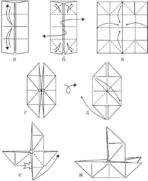 7. Однотрубный кораблик бумажные кораблики, детство, запускать, лужи, ностальгия