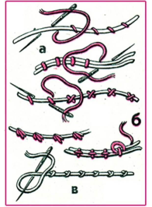 Как вышивают шнуром