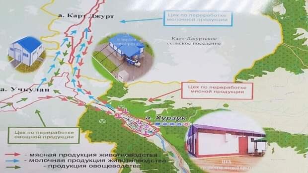 Мини-цеха попереработке мяса, молока иовощей построят вКарачаево-Черкесии