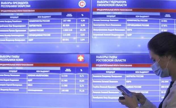 Сергей Удальцов: Зловещие итоги выборов-2020