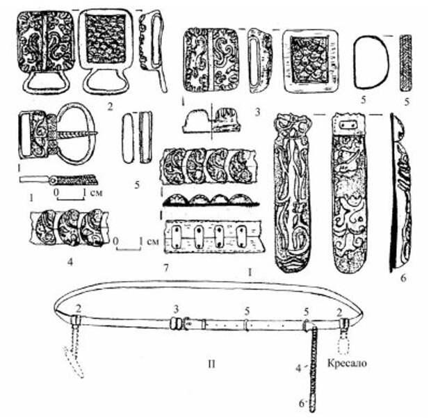 Поясные наборы золотоордынских кочевников Среднего Подонья
