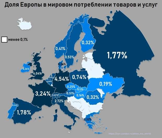 Сколько потребляет Россия по сравнению с США и Европой?