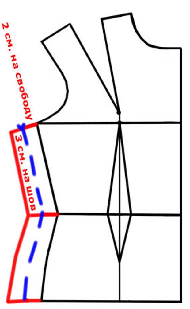 уроки шитья, видео шитья