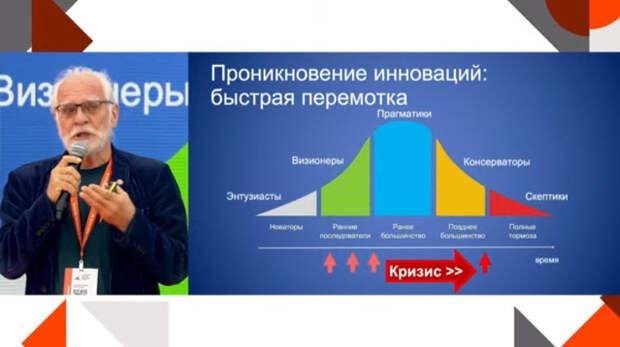 """Топ-менеджер """"Яндекса"""" считает, что пандемия продвинула цифровизацию на 10 лет вперед"""