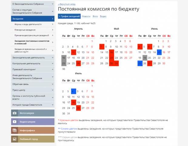 Заксобрание Севастополя поставило правительство «на карандаш»
