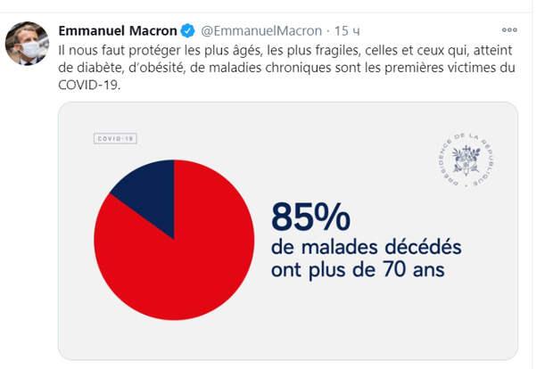 власти Франции с 30 октября вводят всеобщий карантин на один месяц