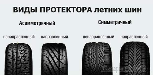 На что водитель должен обращать внимание, выбирая покрышки для своего автомобиля