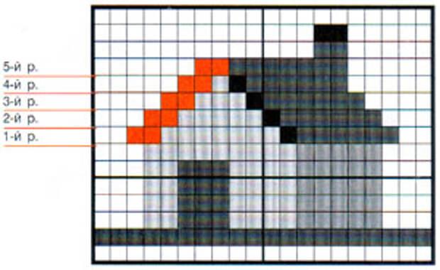 Вышивка крестиком по диагонали. Двойная диагональ (слева направо)