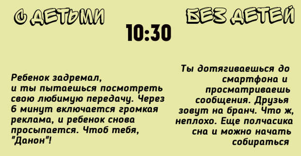 10.30