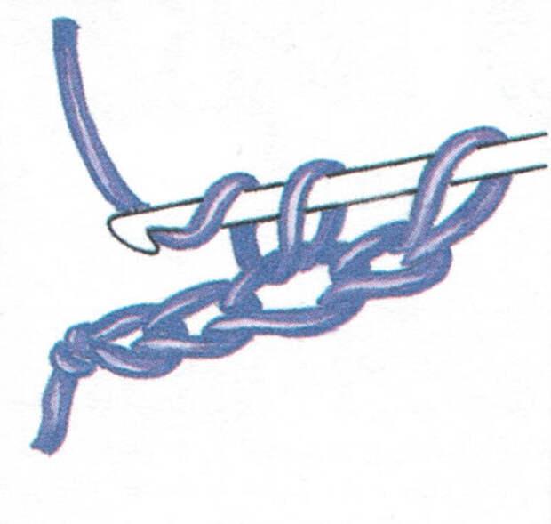 Двойной столбик без накида (фото 1)