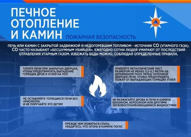 Сотрудники МЧС дали разъяснения жителям СЗАО об использовании каминов и печей