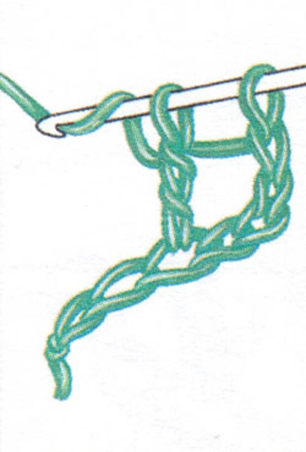 Столбик с двумя накидами (фото 4)