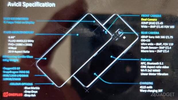 Стали известные все характеристики самого ожидаемого и пока неанонсированного смартфона OnePlus Nord