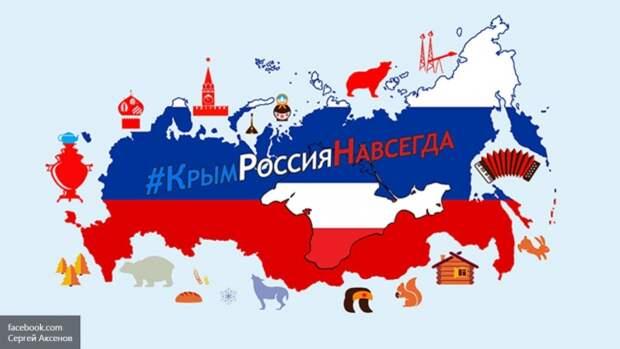 Крым, Россия, Украина, США