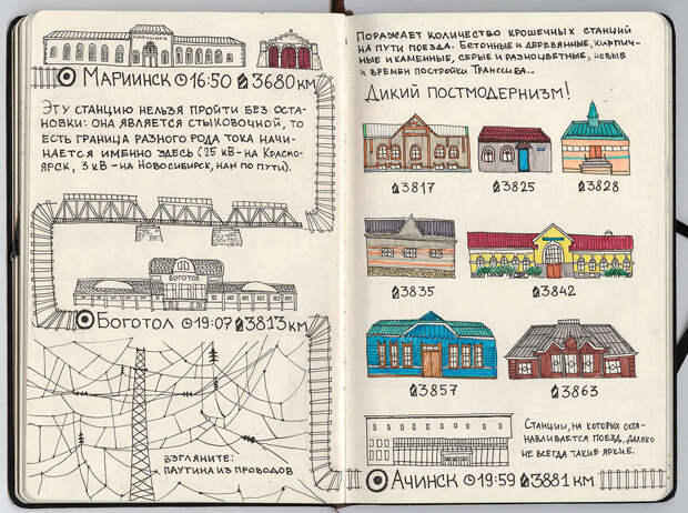 Мариинск - Ачинск. Стили исторических станций Средне-Сибирской дороги. путешествие, рисунки