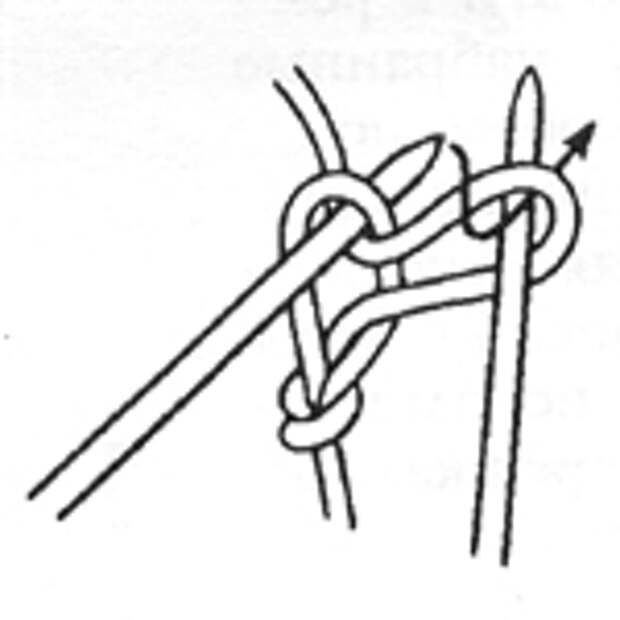 вязаный край набор петель на спицы