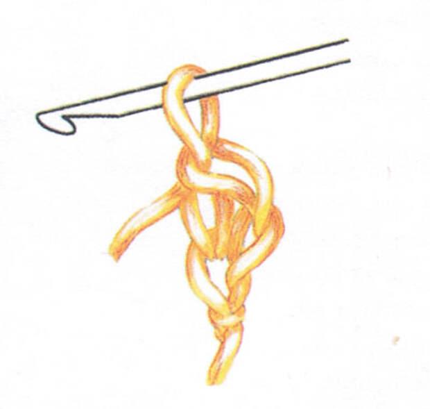 Двойная цепочка из воздушных петель (фото 5)