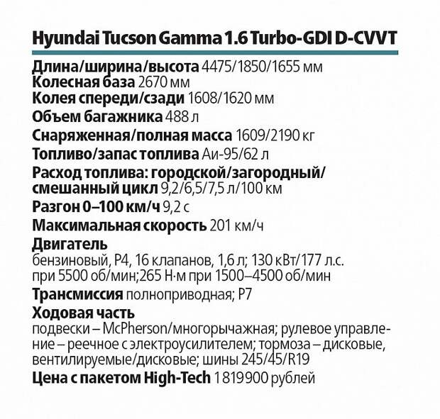 Hyundai Tucson Gamma 1.6 Turbo-GDI D‑CVVT