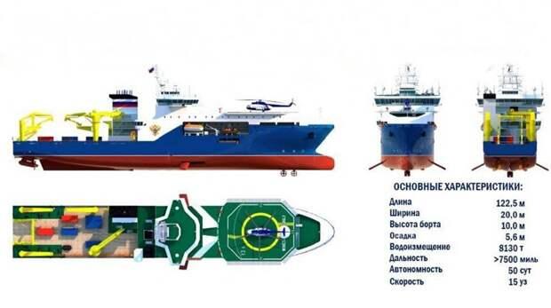 Научно-исследовательский флот РФ пополнят новые суда