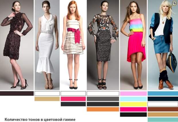 Правила гардероба которые нужно нарушать, или постулаты вышедшие из моды