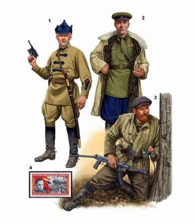 Российские силы специального назначения с 1920-х годов по настоящее