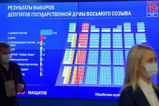 В Госдуме оказалось 11 несогласованных с Кремлём депутатов
