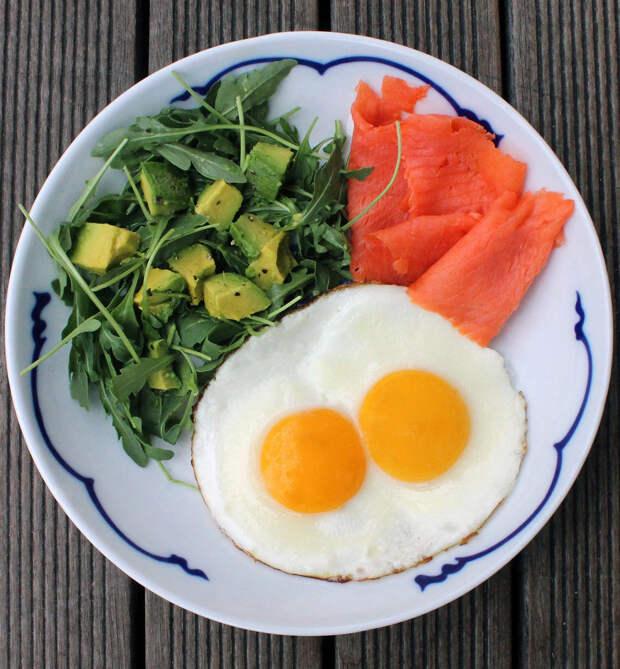 Завтраки, которые наполнят Вас энергией